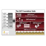 OAT Foundation Suite